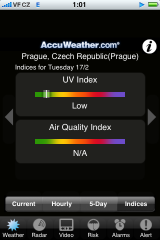 Accuweather UV index.