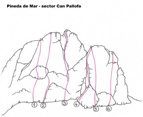 PINEDA DE MAR, schéma