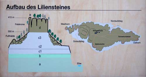 Geologie Liliensteinu