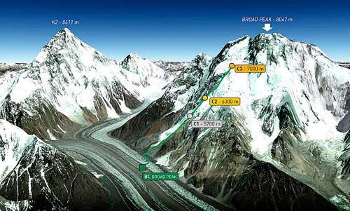 Schéma výstupu na Broad Peak