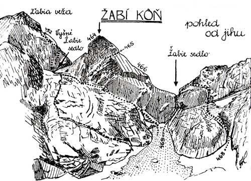 Schéma podle Kroutila - Gellnera