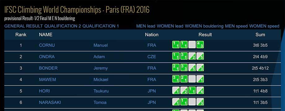 MS Paris 2016 - semifinále boulder