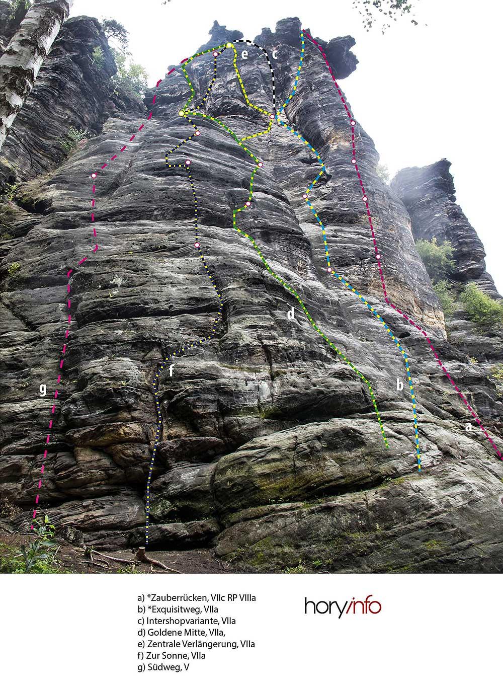 Bergstation - cesty v J stěně