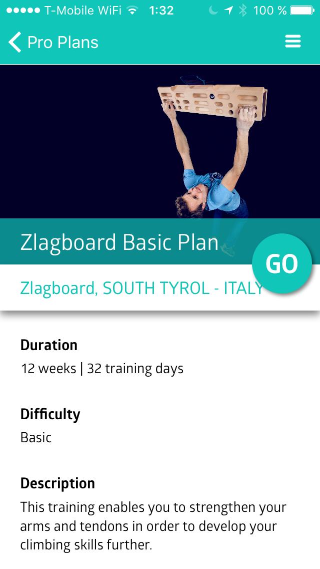Vysvětlivky ve Zlagboard plánu, základní úroveň