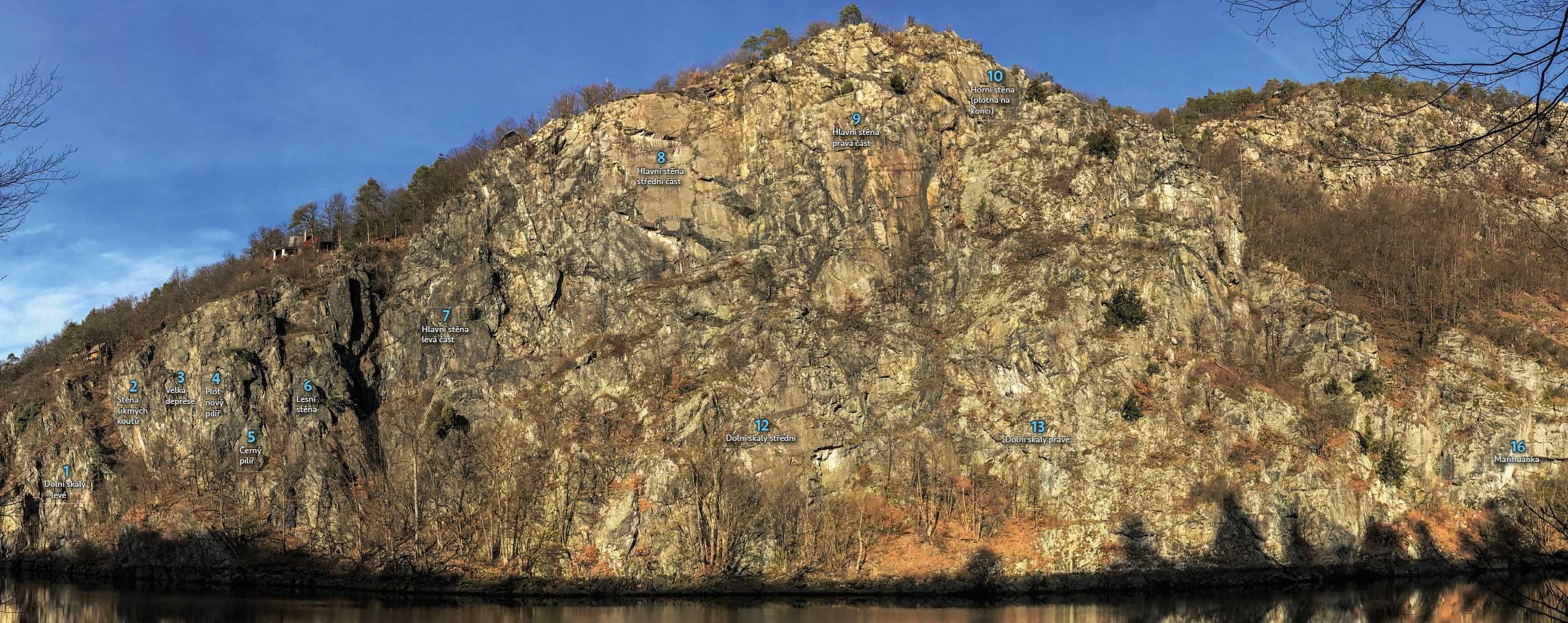 Mařenka - schéma skal
