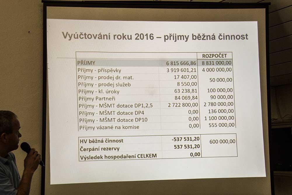 VH 2017 - rozpočet