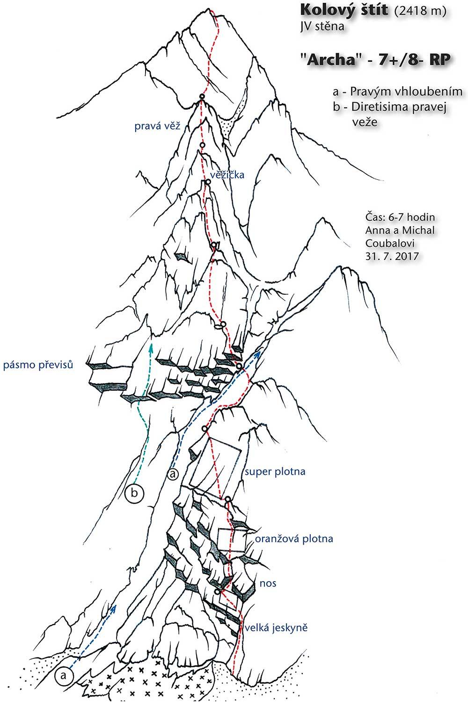 Kolový štít - cesta Archa, zákres