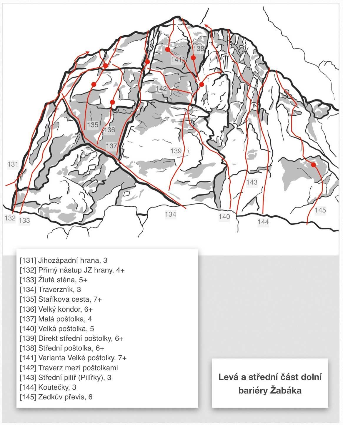 Kresba - schéma dolní části Žabáka