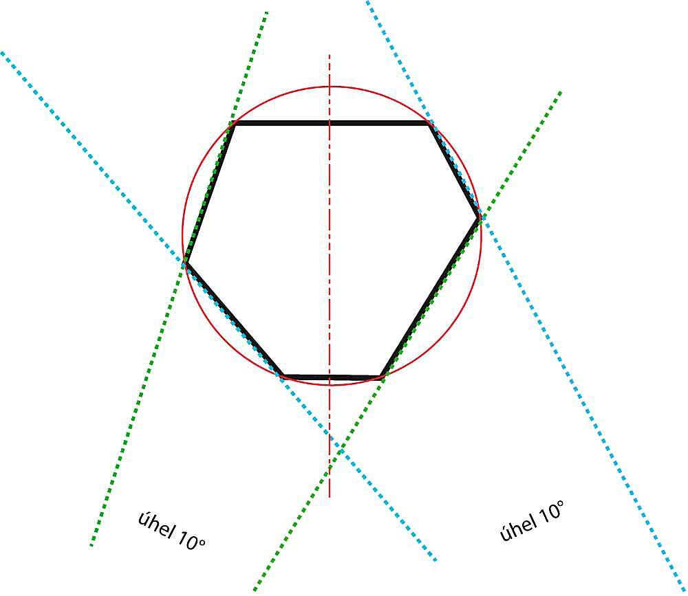 Geometrie Hexentriku