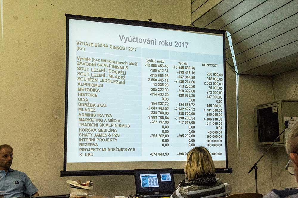 Vyúčtování roku 2017-1