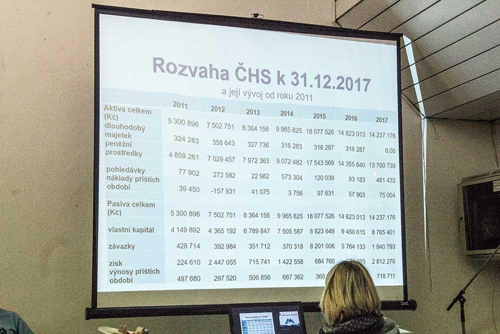Rozvaha ČHS 2017