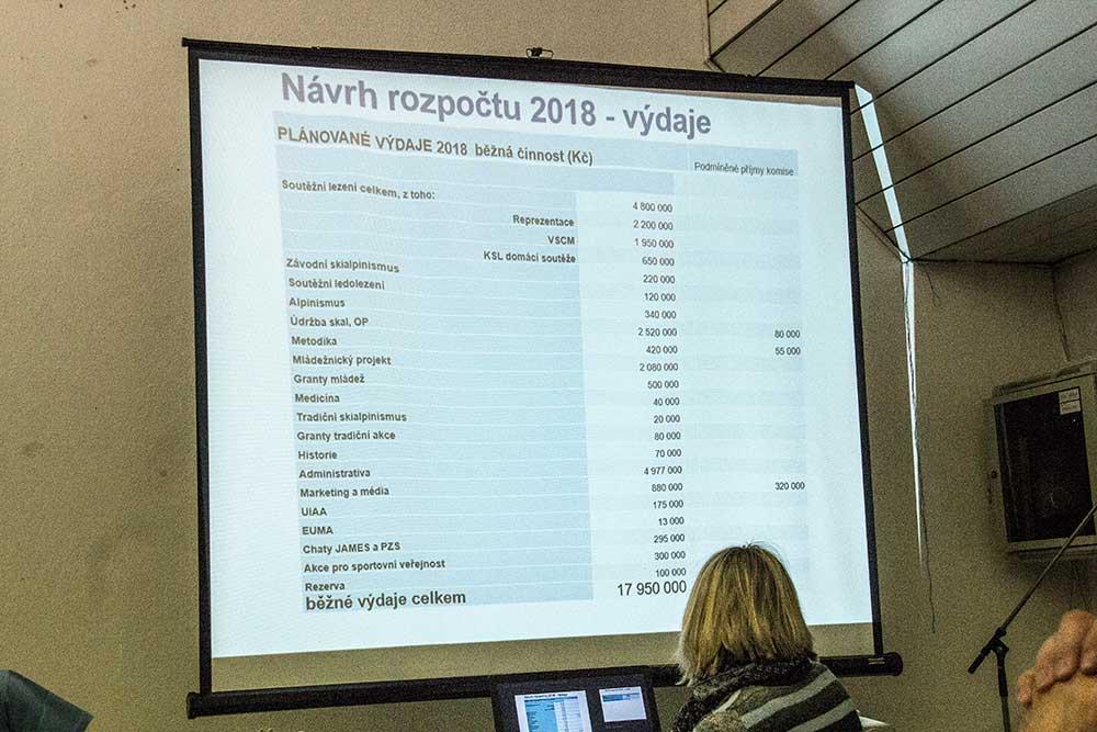 Návrh rozpočtu 2018 - výdaje