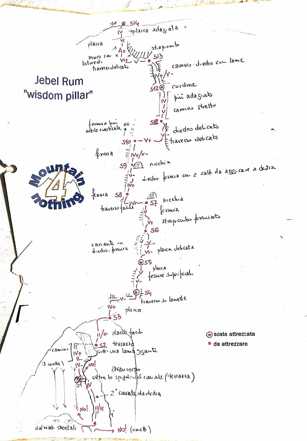 Jebel-Rum Wisdom-pillar
