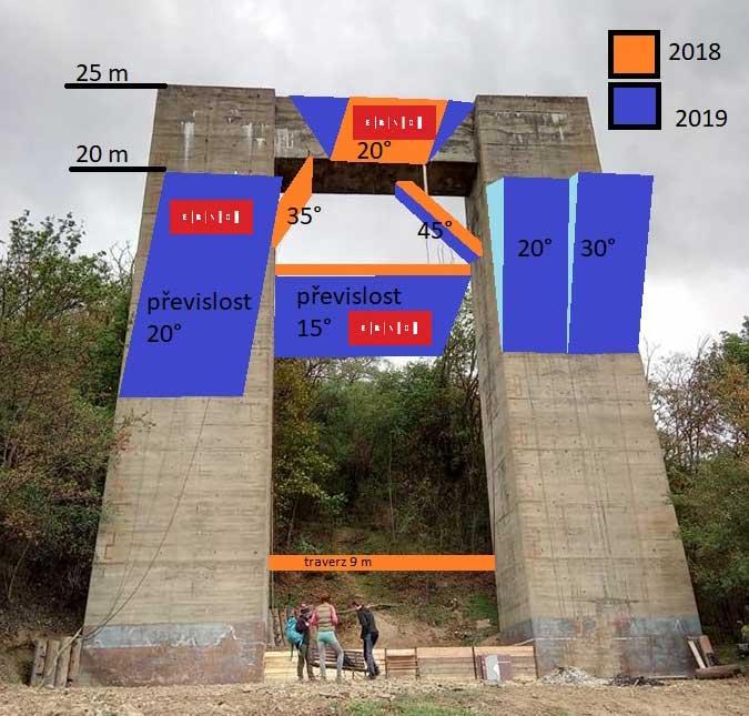 Drytoolcup Brno - plánované struktury