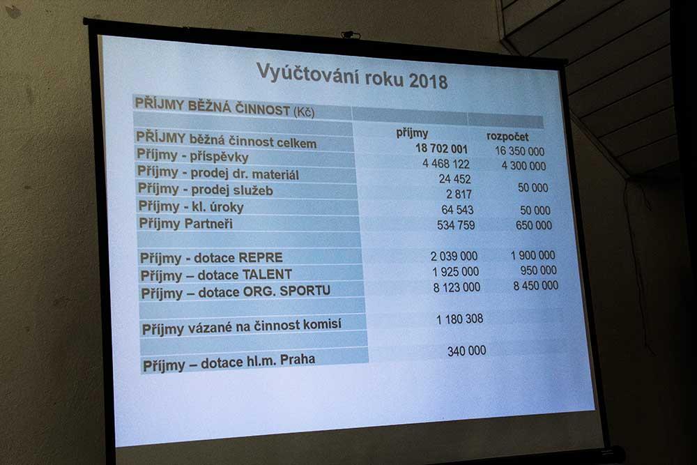 Zpráva o činnosti - Vyúčtování 2018