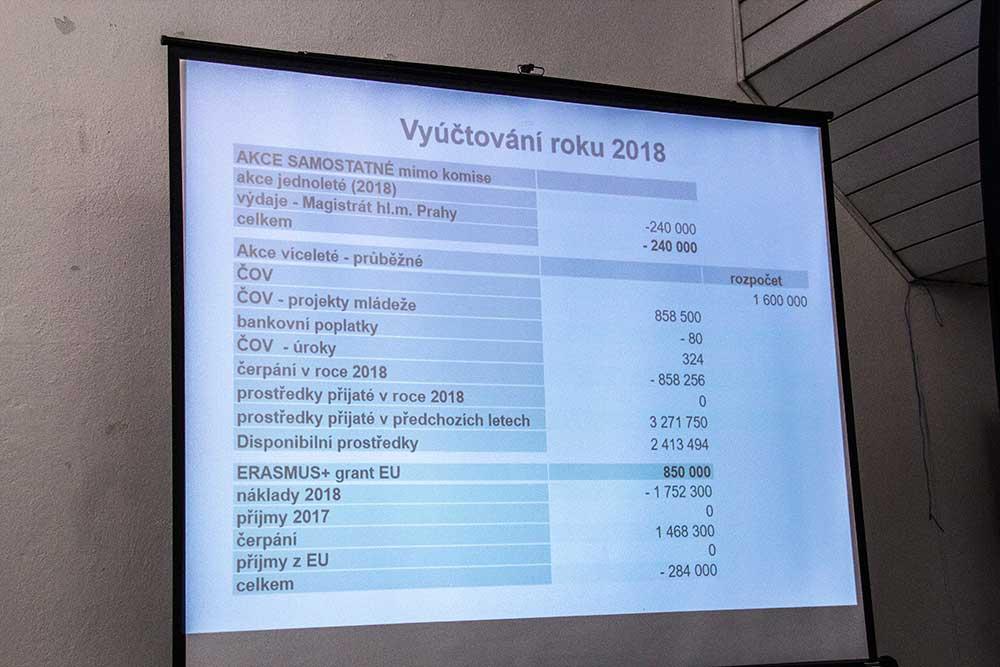Zpráva o činnosti - vyúčtování 2018-3