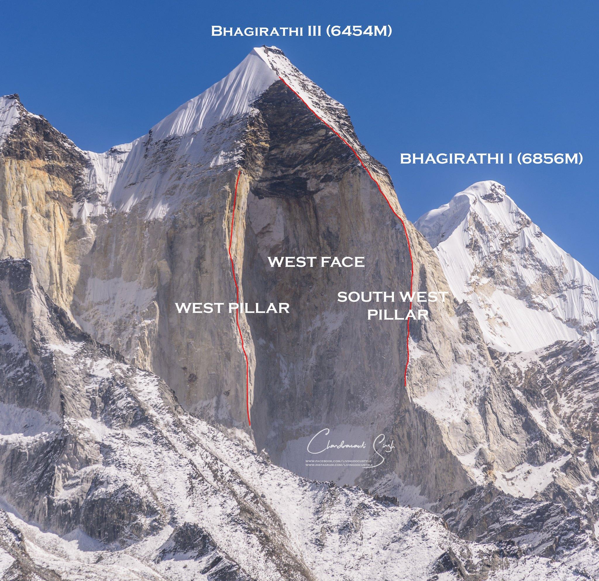 Bhagirathi III