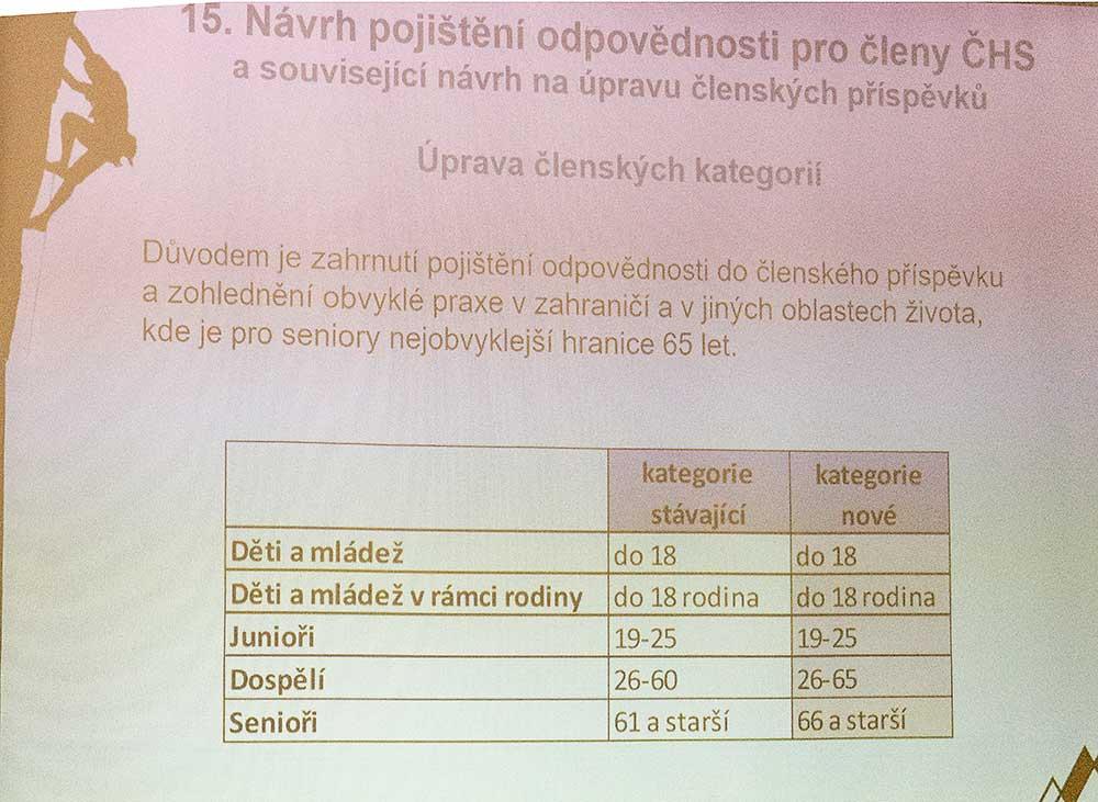 Návrh pojištění 3