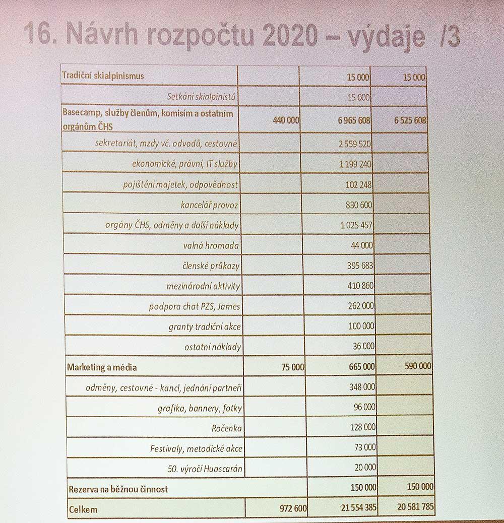 Návrh rozpočtu - výdaje3