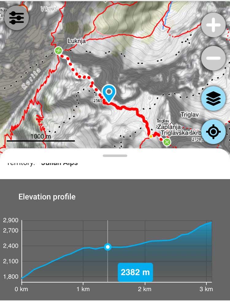 Propojení výškového profilu s mapou